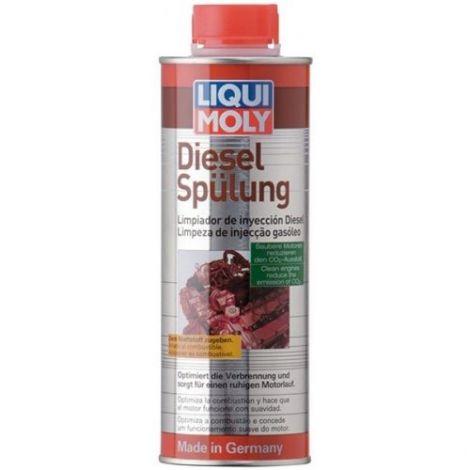 Liqui Moly Добавка за почистване на разпръсквачите